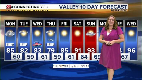 23ABC Weather | September 16, 2019