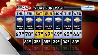 Claire's Forecast 10-22