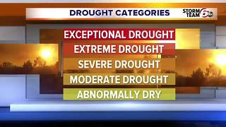 Drought Update - Video