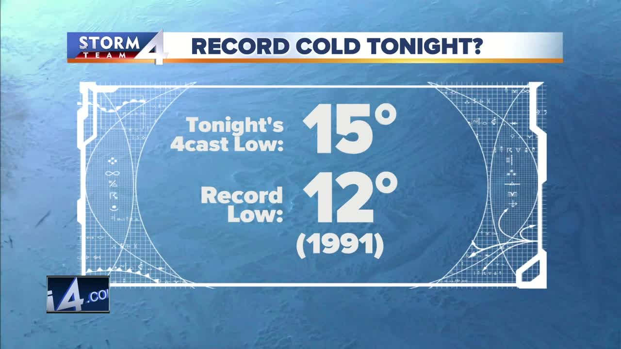 We'll get close to record cold lows Thursday night in southeast Wisconsin
