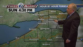 7 First Alert Forecast Saturday Evening-3/24 - Video