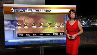 Settle in for some sweet spring weather this week for the Treasure Valley - Video