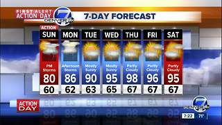 Storms and showers roll in Sunday across Colorado