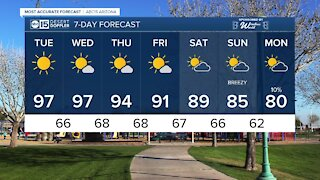 Temperatures remain above normal for the next few days