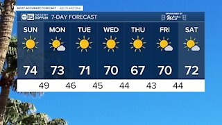 FORECAST: Sunday will bring a forecast high of 74 degrees