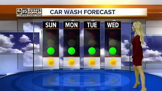 Temperatures climbing, no rain expected over weekend - Video