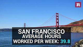 Americans work hardest in these cities | Rare News - Video