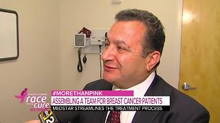 Assembling a team for breast cancer patients - Video