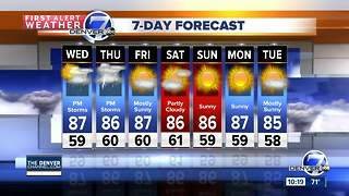 Next few days, afternoon storm chances - Video