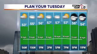 Showers next 24 hours. - Video