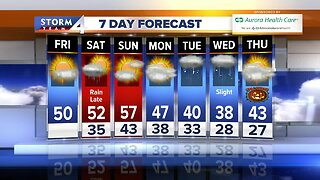Mostly sunny today with a high of 50