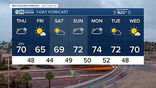 Rain chances in the Valley on Thursday