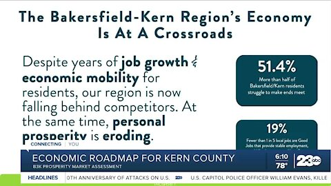 B3K Prosperity market assessment serves as an economic roadmap for Kern County