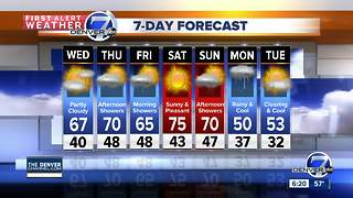 Warmer days ahead for a change! - Video