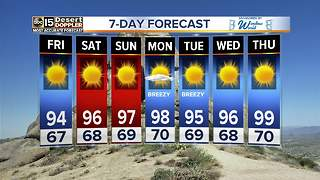 Sunny weather continues for the Valley - Video