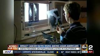 New study finds breast cancer rates increasing among Asian-Americans