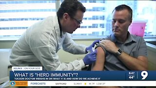 Herd Immunity: When will we achieve it?