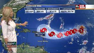 Irma to remain powerful hurricane this weekend - Video