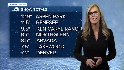 Friday forecast: warming up before next snow
