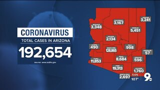 933 new cases of COVID-19, 69 new deaths in Arizona