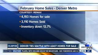 February housing reports show low inventory and 1/3 of buyers paying more than asking price