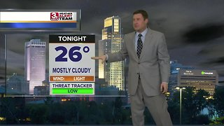 Afternoon Weather - Video