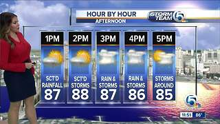 South Florida Wednesday afternoon forecast (7/4/18) - Video