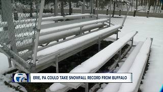 Erie, Pa., could take snowfall record from Buffalo - Video