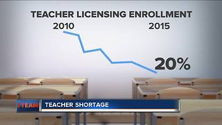 Wisconsin faces concerning teacher shortage - Video