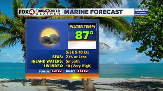 FORECAST: More heat & humidity...more storms 7-11