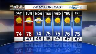 Cool temps continue with a high of 74 Saturday - Video