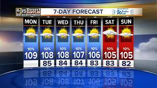 Storm chances steady at 10 percent this week - Video