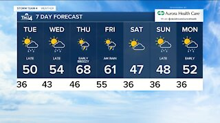 Tuesday is cloudy with showers by late afternoon