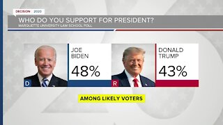 Poll shows Biden maintaining lead
