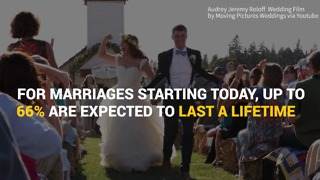 Shocking Facts About Divorce Today