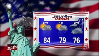 Lelan's Morning Forecast: Tuesday, July 4, 2017