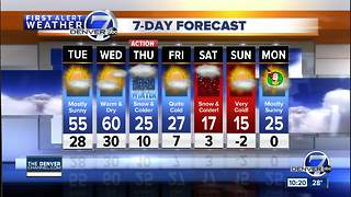 Denver weather: Mild now, cold and snow coming! - Video