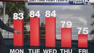 South Florida Monday afternoon forecast (12/12/16) - Video