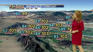 Storms possibly moving into Valley overnight - Video