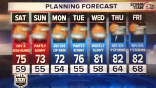 Cooler, less humid weekend! - Video
