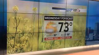 Wonderful Wednesday forecast - Video
