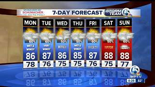 South Florida Monday morning forecast (10/2/17) - Video