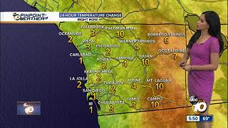 10News Pinpoint Weather for Mon. June 18, 2018 - Video