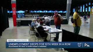 The Rebound Green Country: Unemployment on the Decline