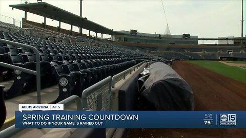 What happens if Spring Training gets washed out due to rain?
