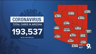 883 new cases of COVID-19, 14 new deaths in Arizona