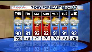 South Florida Thursday morning forecast (8/10/17) - Video