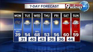 Your Monday afternoon forecast - Video
