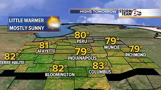 Below average temps to continue!