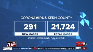 No new deaths as Kern County Health releases new COVID-19 numbers
